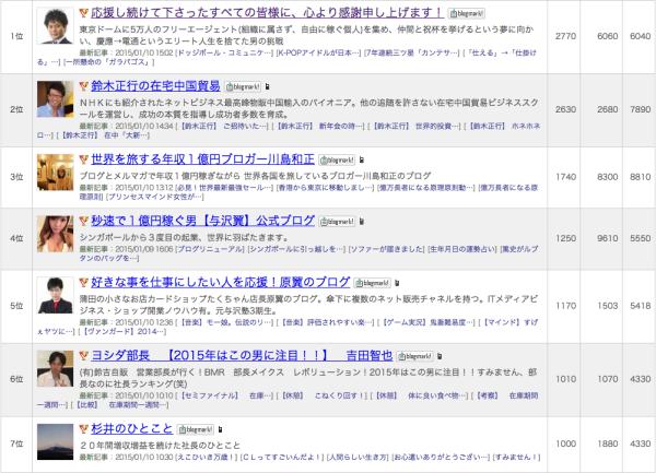 スクリーンショット 2015-01-11 11.29.01